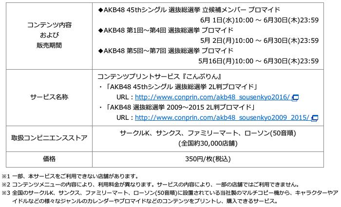 「AKB48」関連コンテンツ販売概要
